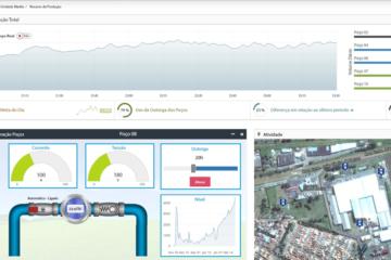 Sistema Web de Relatórios e Supervisório
